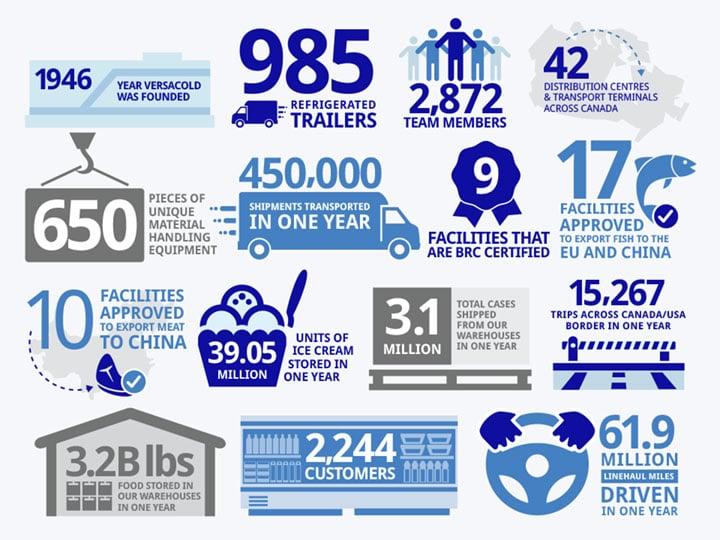 VC-Infographic-1.jpg